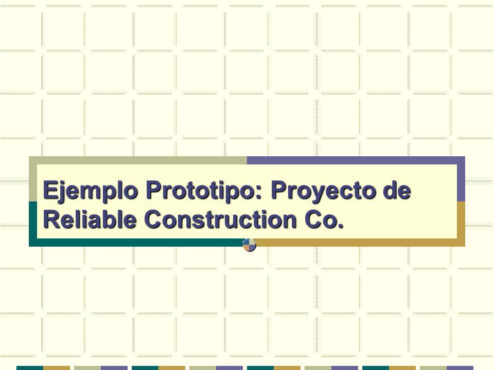 Maestría en Administración Tecnológica, USFQ, 2002 © 16 Programación de las actividades individuales.