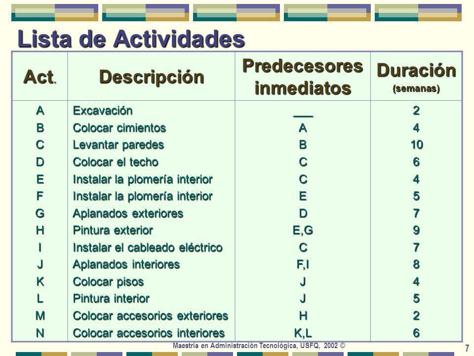 Maestría en Administración Tecnológica, USFQ, 2002 © 8 El administrador desea saber: Pregunta 1: Pregunta 1: ¿Cómo puede trazarse una gráfica del proyecto para visualizar el flujo de actividades.