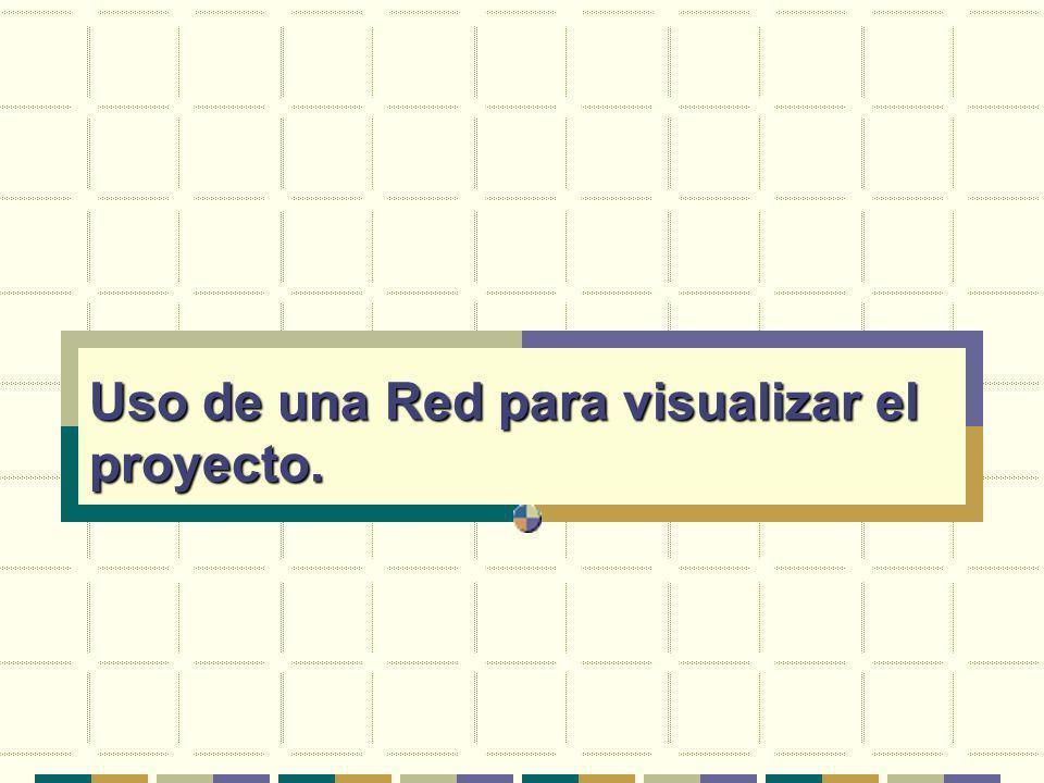 Maestría en Administración Tecnológica, USFQ, 2002 © 10 Redes de Proyectos En las Redes de Proyectos se recoge la siguiente información: Información de la actividad.