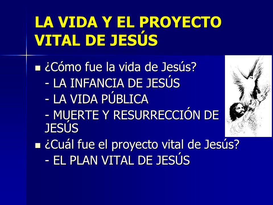 LA VIDA Y EL PROYECTO VITAL DE JESÚS ¿Cómo fue la vida de Jesús? ¿Cómo fue la vida de Jesús? - LA INFANCIA DE JESÚS - LA VIDA PÚBLICA - MUERTE Y RESUR