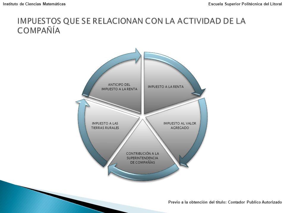 La compañía fue constituida como sociedad anónima en la ciudad de Guayaquil, se regirá por las disposiciones de Ley de Compañías, Las normas de Derecho Positivo que le fueron aplicables y los Estatutos Sociales.