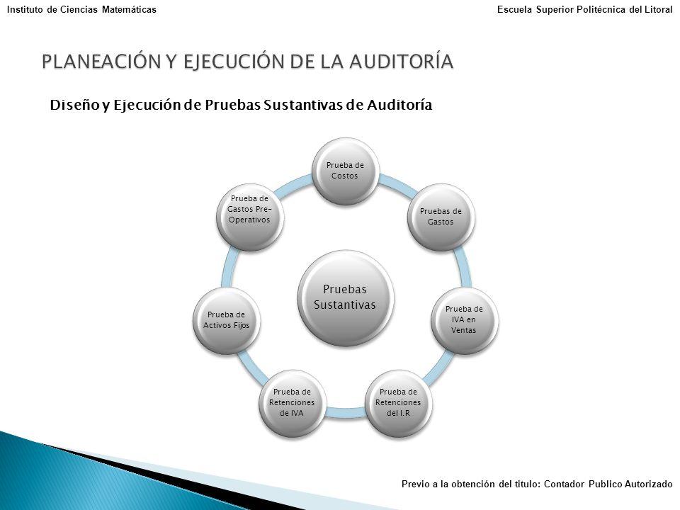 Diseño y Ejecución de Pruebas Sustantivas de Auditoría Pruebas Sustantivas Prueba de Costos Pruebas de Gastos Prueba de IVA en Ventas Prueba de Retenc