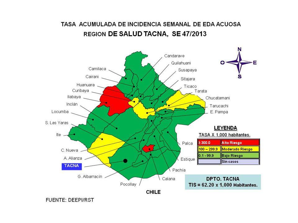 IRAs EN < DE 5 AÑOS POR MICROREDES REGION DE SALUD TACNA, A LA SE 47-2013 Grupos de edad Total% < 2 m2-11 m1-4 a MICROREDES 1.