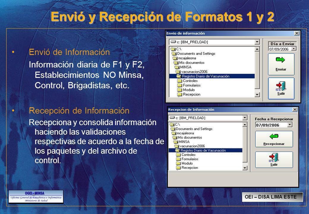 Envió y Recepción de Formatos 1 y 2 Envió de Información Información diaria de F1 y F2, Establecimientos NO Minsa, Control, Brigadistas, etc. Recepció