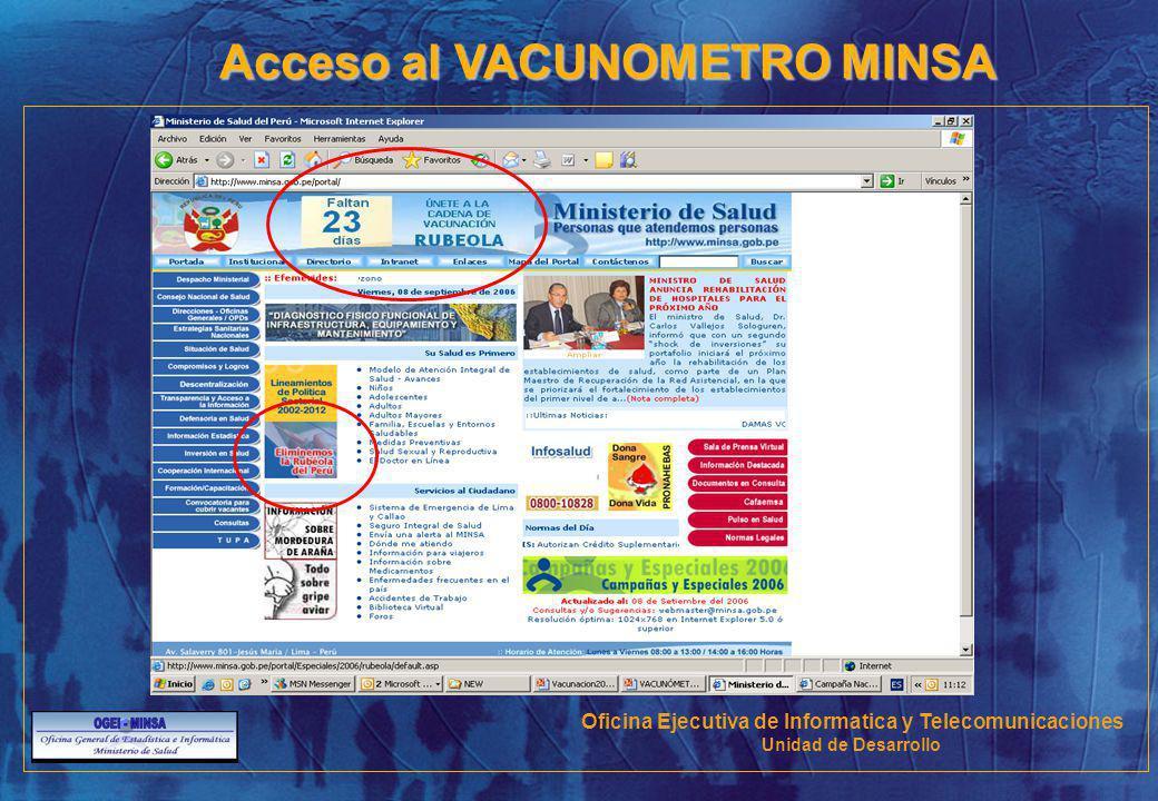Acceso al VACUNOMETRO MINSA Oficina Ejecutiva de Informatica y Telecomunicaciones Unidad de Desarrollo