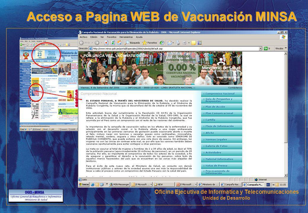 Acceso a Pagina WEB de Vacunación MINSA Oficina Ejecutiva de Informatica y Telecomunicaciones Unidad de Desarrollo