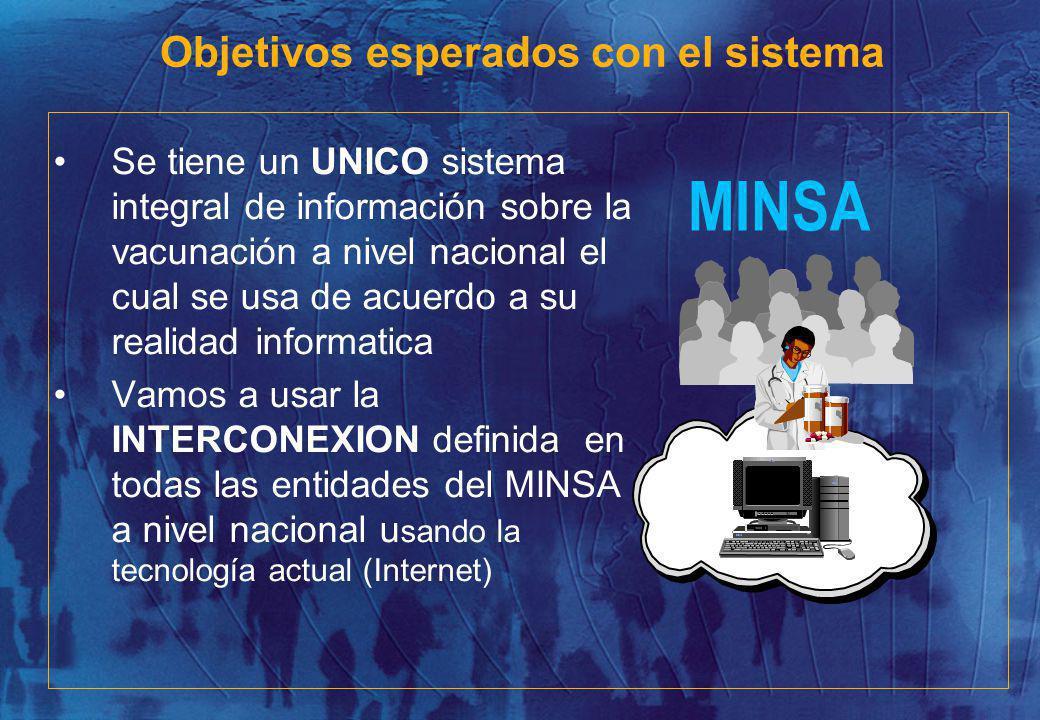 Objetivos esperados con el sistema Se tiene un UNICO sistema integral de información sobre la vacunación a nivel nacional el cual se usa de acuerdo a