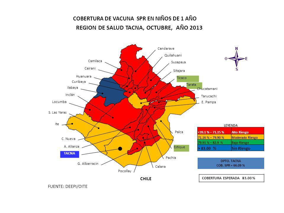 º FUENTE: DEEPI/OITE CHILE Candarave Camilaca Cairani Huanuara Ilabaya Locumba Ite Inclán Curibaya Quilahuani Susapaya Sitajara Ticaco Tarata C. Nueva