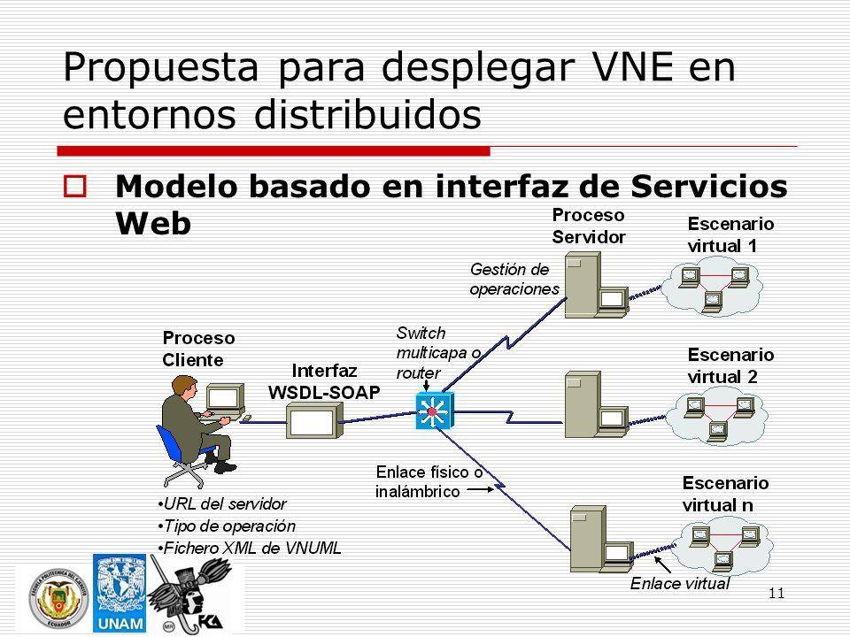 11 Propuesta para desplegar VNE en entornos distribuidos Modelo basado en interfaz de Servicios Web