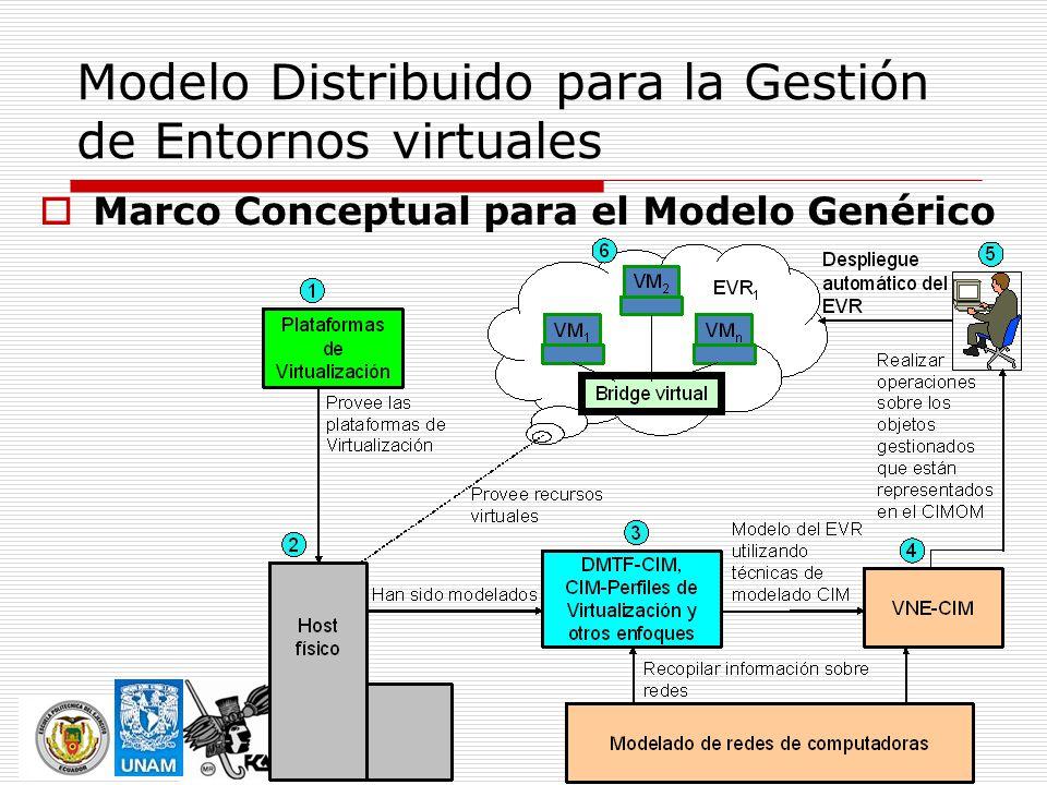 13 Modelo Distribuido para la Gestión de Entornos virtuales Marco Conceptual para el Modelo Genérico