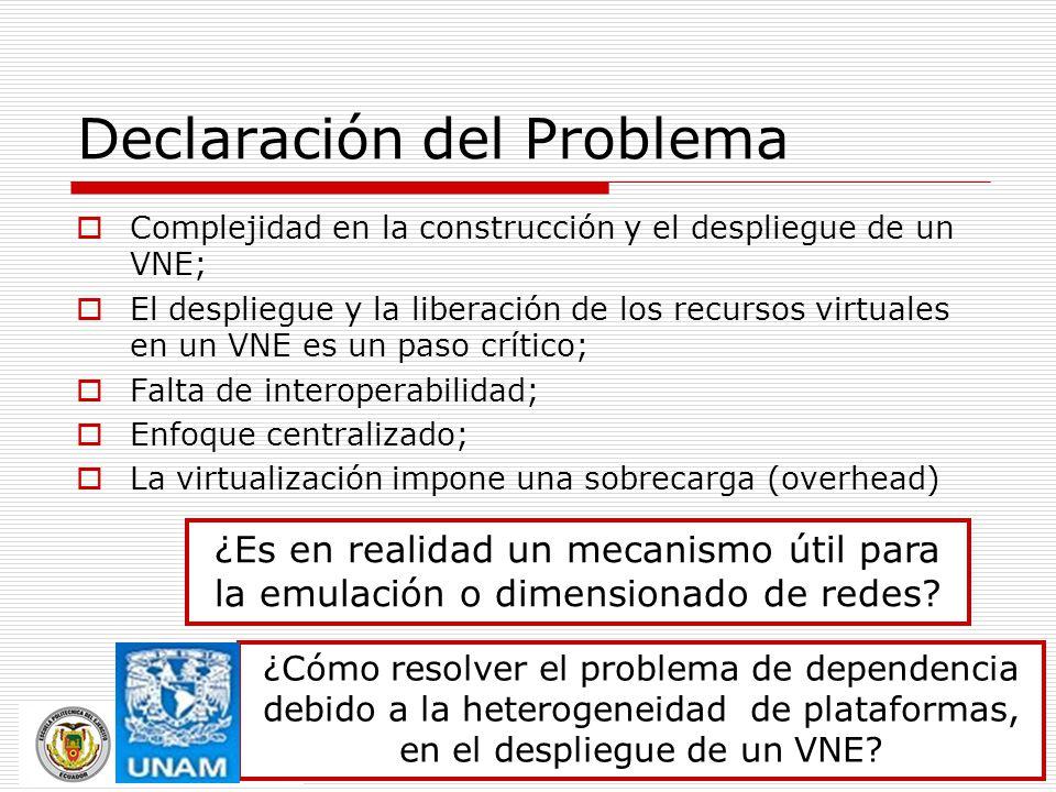 4 Declaración del Problema Complejidad en la construcción y el despliegue de un VNE; El despliegue y la liberación de los recursos virtuales en un VNE