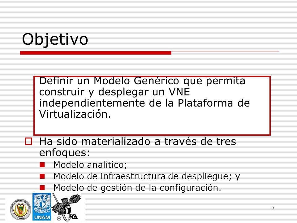 5 Objetivo Definir un Modelo Genérico que permita construir y desplegar un VNE independientemente de la Plataforma de Virtualización. Ha sido material