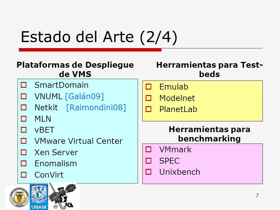 7 Estado del Arte (2/4) SmartDomain VNUML [Galán09] Netkit [Raimondini08] MLN vBET VMware Virtual Center Xen Server Enomalism ConVirt Emulab Modelnet PlanetLab Plataformas de Despliegue de VMS Herramientas para Test- beds VMmark SPEC Unixbench Herramientas para benchmarking
