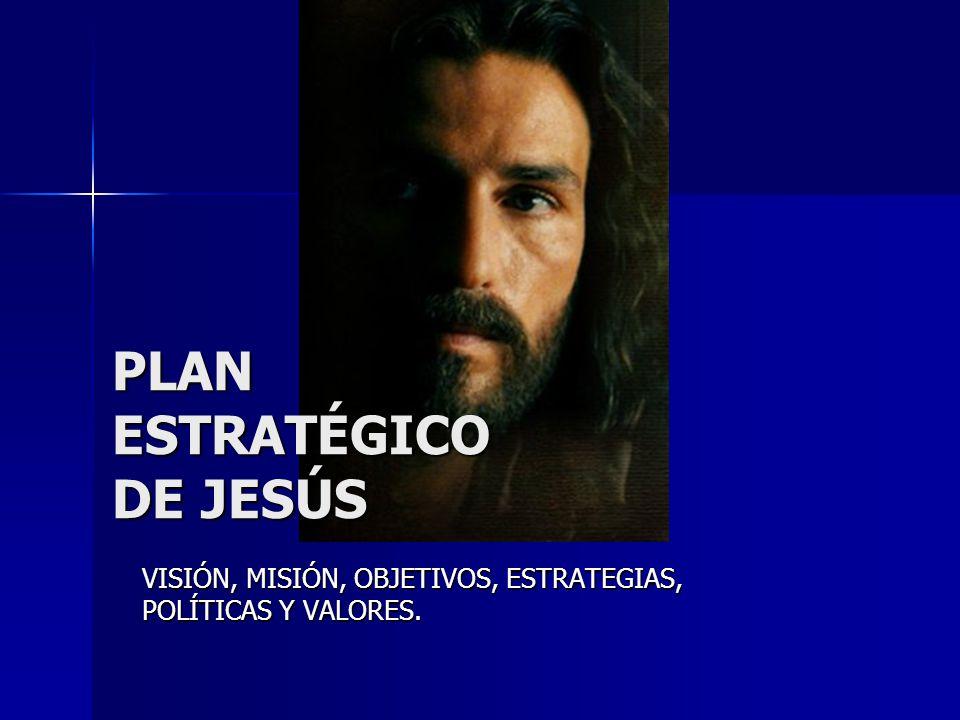 PLAN ESTRATÉGICO DE JESÚS VISIÓN, MISIÓN, OBJETIVOS, ESTRATEGIAS, POLÍTICAS Y VALORES.