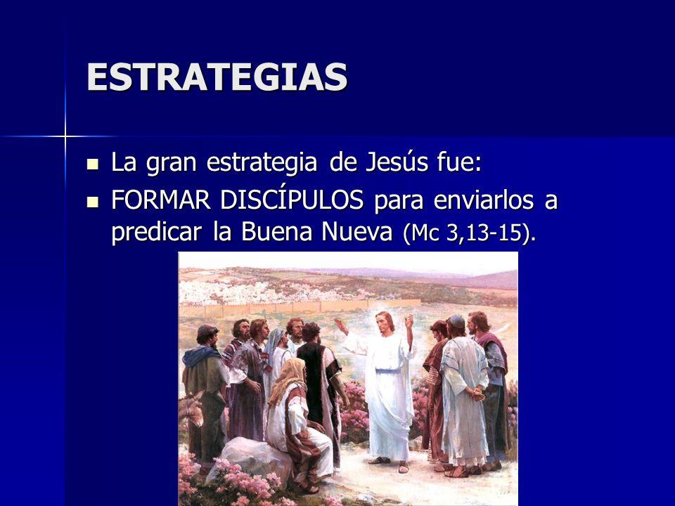 ESTRATEGIAS La gran estrategia de Jesús fue: La gran estrategia de Jesús fue: FORMAR DISCÍPULOS para enviarlos a predicar la Buena Nueva (Mc 3,13-15).