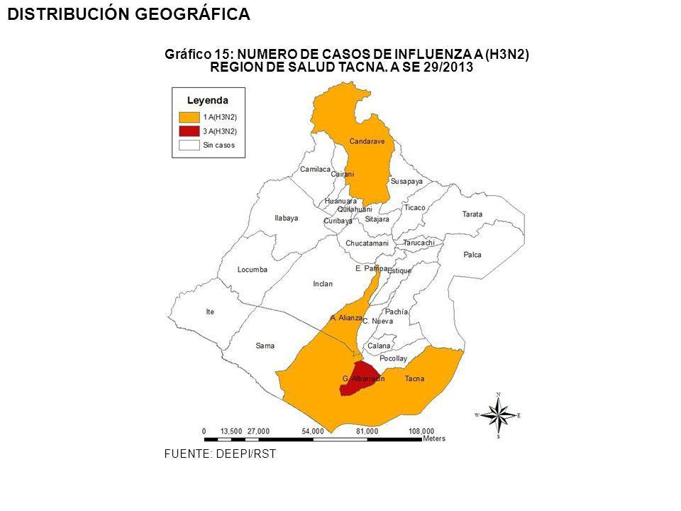DISTRIBUCIÓN GEOGRÁFICA REGION DE SALUD TACNA. A SE 29/2013 Gráfico 15: NUMERO DE CASOS DE INFLUENZA A (H3N2) FUENTE: DEEPI/RST