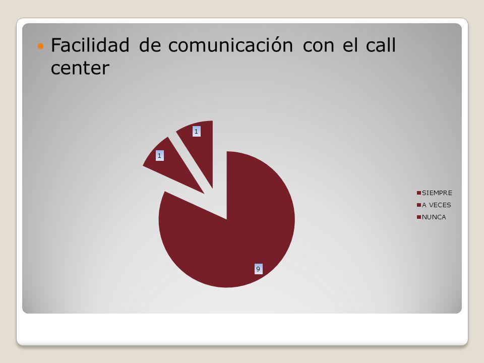 Facilidad de comunicación con el call center