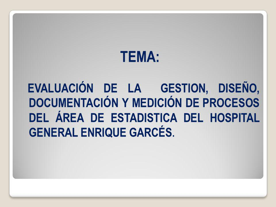 TEMA: EVALUACIÓN DE LA GESTION, DISEÑO, DOCUMENTACIÓN Y MEDICIÓN DE PROCESOS DEL ÁREA DE ESTADISTICA DEL HOSPITAL GENERAL ENRIQUE GARCÉS.