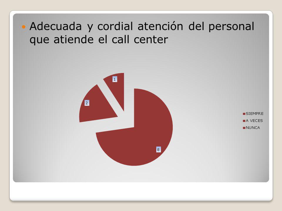 Adecuada y cordial atención del personal que atiende el call center