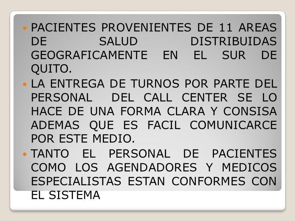 PACIENTES PROVENIENTES DE 11 AREAS DE SALUD DISTRIBUIDAS GEOGRAFICAMENTE EN EL SUR DE QUITO.