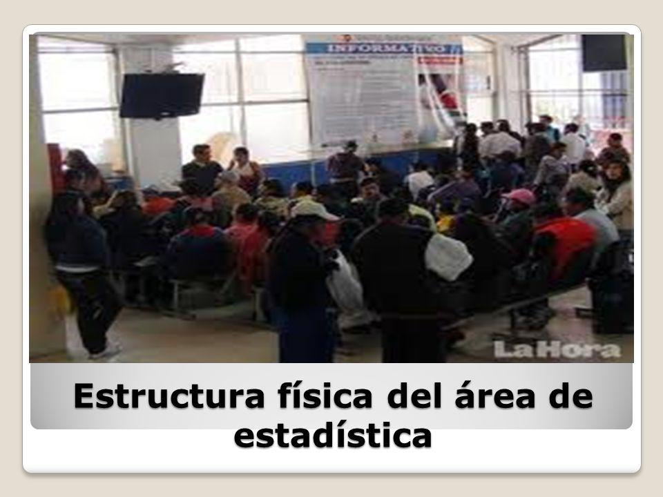 POBLACION AGENDADORES: Personal administrativo contratado por la dirección provincial de salud de Pichincha.