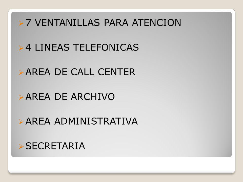 7 VENTANILLAS PARA ATENCION 4 LINEAS TELEFONICAS AREA DE CALL CENTER AREA DE ARCHIVO AREA ADMINISTRATIVA SECRETARIA