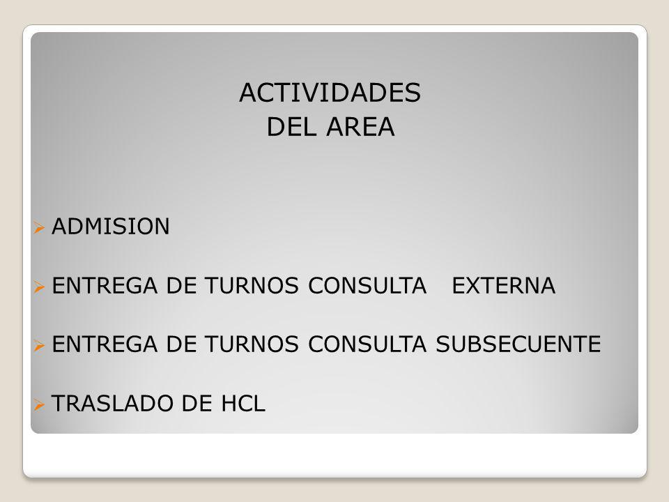 ACTIVIDADES DEL AREA ADMISION ENTREGA DE TURNOS CONSULTA EXTERNA ENTREGA DE TURNOS CONSULTA SUBSECUENTE TRASLADO DE HCL