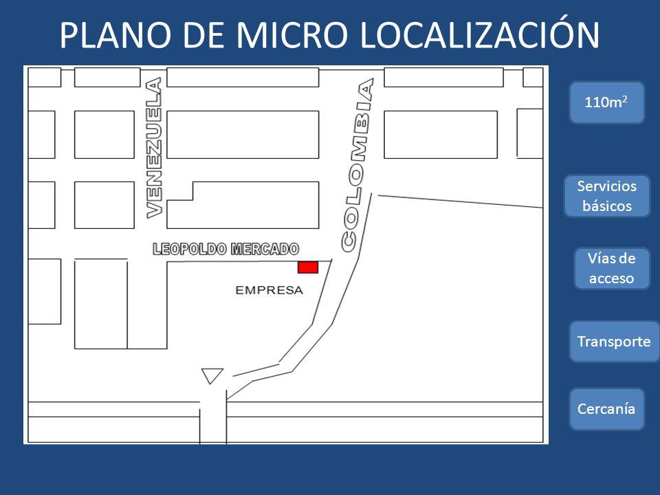 PLANO DE MICRO LOCALIZACIÓN 110m 2 Servicios básicos Vías de acceso Transporte Cercanía