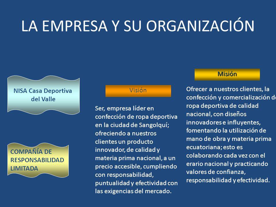 LA EMPRESA Y SU ORGANIZACIÓN NISA Casa Deportiva del Valle COMPAÑÍA DE RESPONSABILIDAD LIMITADA Ser, empresa líder en confección de ropa deportiva en