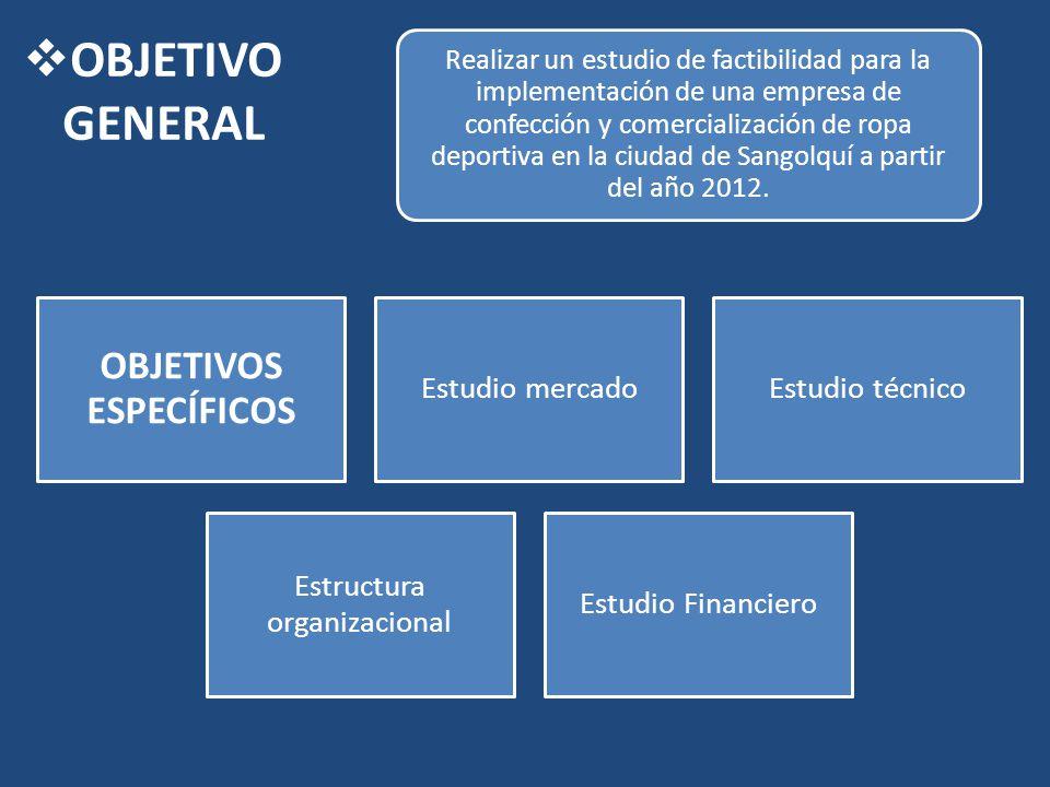 OBJETIVO GENERAL Realizar un estudio de factibilidad para la implementación de una empresa de confección y comercialización de ropa deportiva en la ci