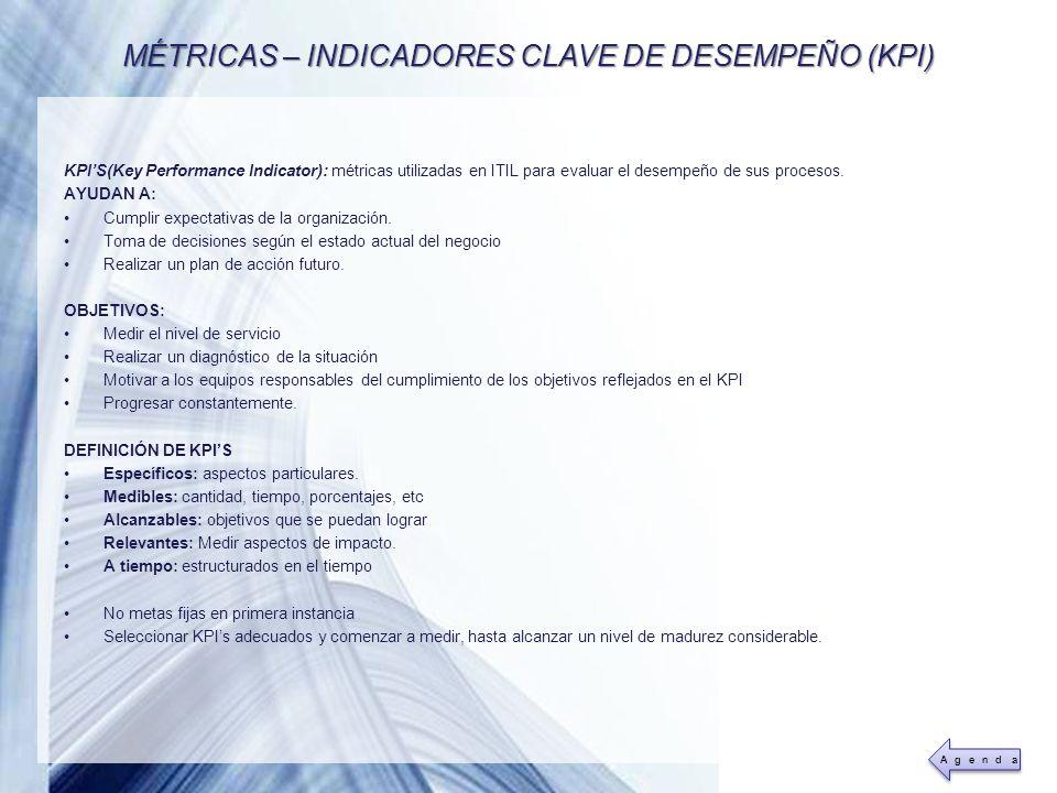 Powerpoint Templates Page 14 KPIS(Key Performance Indicator): métricas utilizadas en ITIL para evaluar el desempeño de sus procesos. AYUDAN A: Cumplir