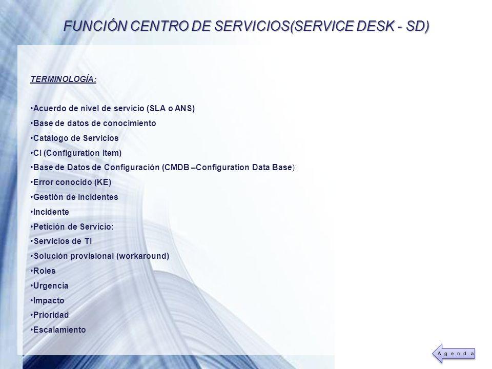 Powerpoint Templates Page 16 TERMINOLOGÍA: Acuerdo de nivel de servicio (SLA o ANS) Base de datos de conocimiento Catálogo de Servicios CI (Configurat