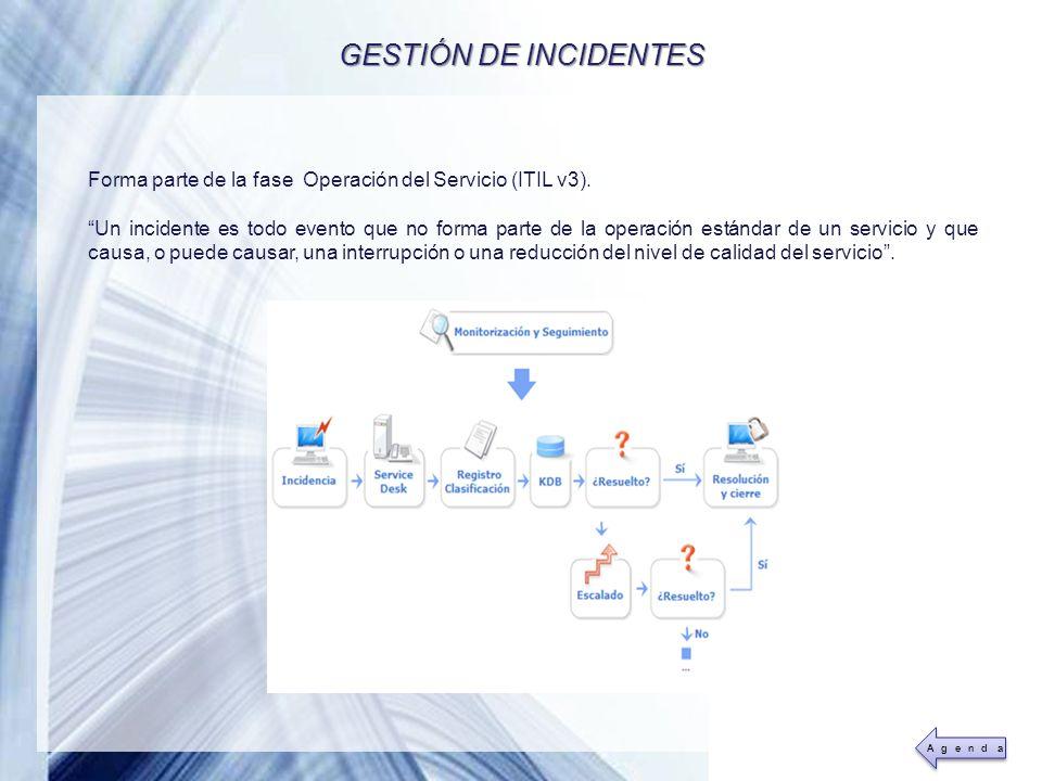 Powerpoint Templates Page 18 Forma parte de la fase Operación del Servicio (ITIL v3). Un incidente es todo evento que no forma parte de la operación e