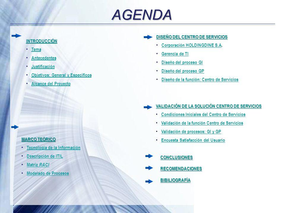 Powerpoint Templates Page 2 AGENDA INTRODUCCIÓN Tema Antecedentes Justificación Objetivos: General y Específicos Alcance del Proyecto MARCO TEÓRICO MA