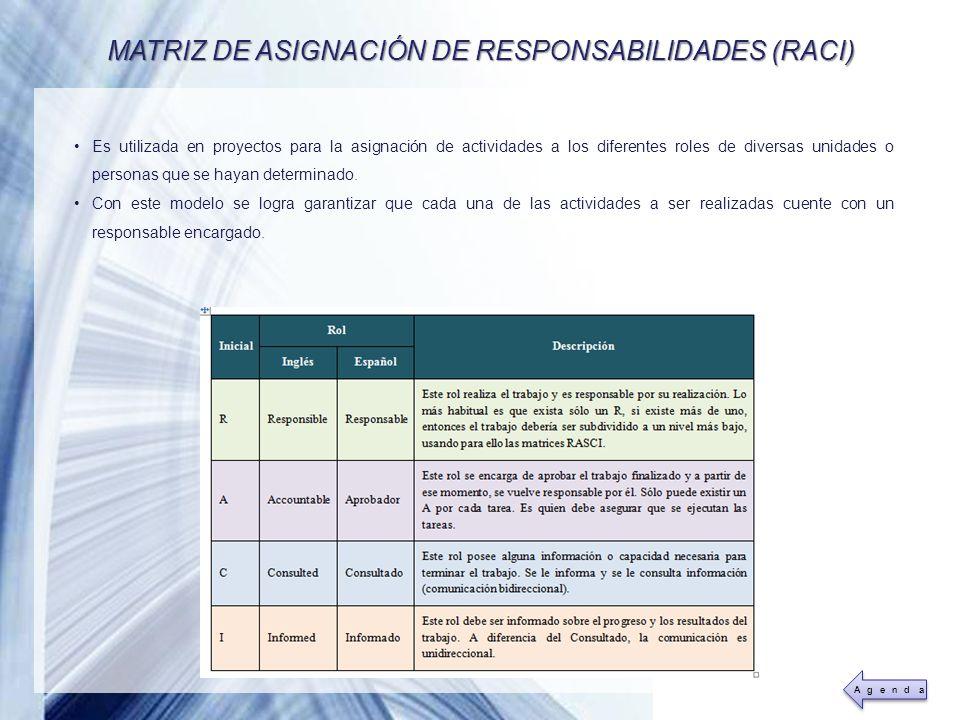 Powerpoint Templates Page 20 MATRIZ DE ASIGNACIÓN DE RESPONSABILIDADES (RACI) Es utilizada en proyectos para la asignación de actividades a los difere