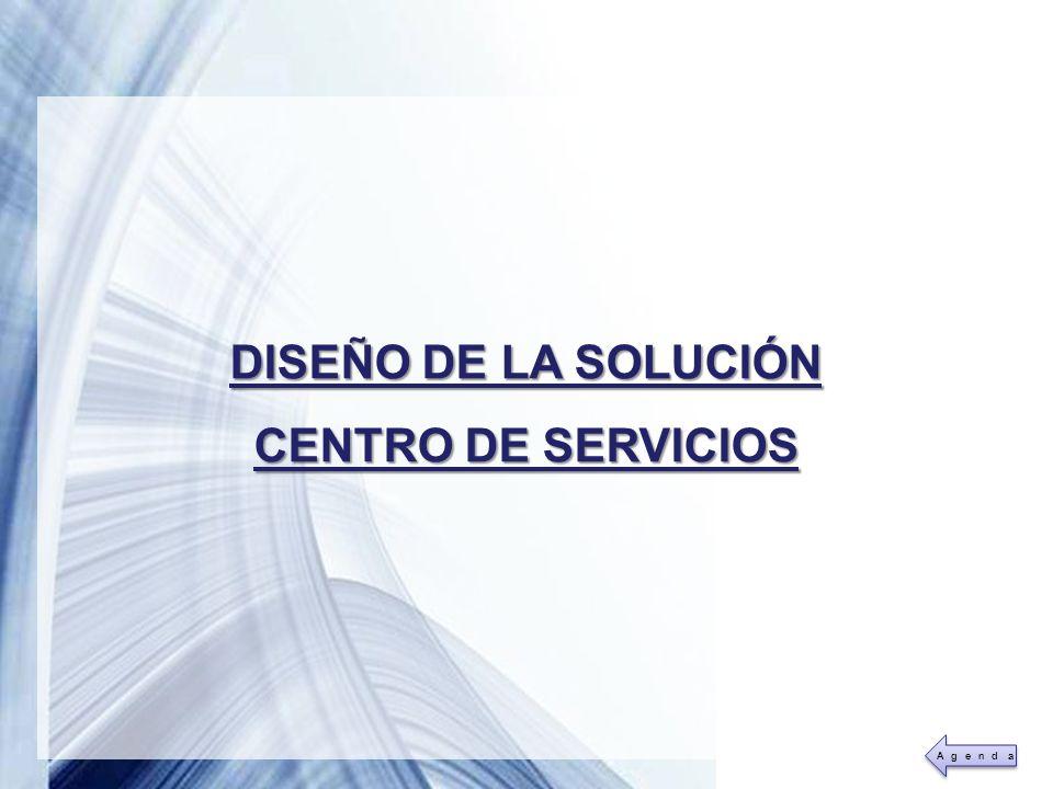 Powerpoint Templates Page 22 DISEÑO DE LA SOLUCIÓN CENTRO DE SERVICIOS