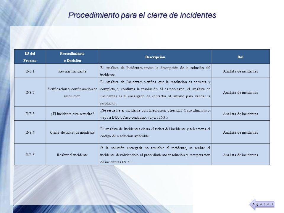 Powerpoint Templates Page 25 Procedimiento para el cierre de incidentes ID del Proceso Procedimiento o Decisión DescripciónRol IN3.1Revisar Incidente