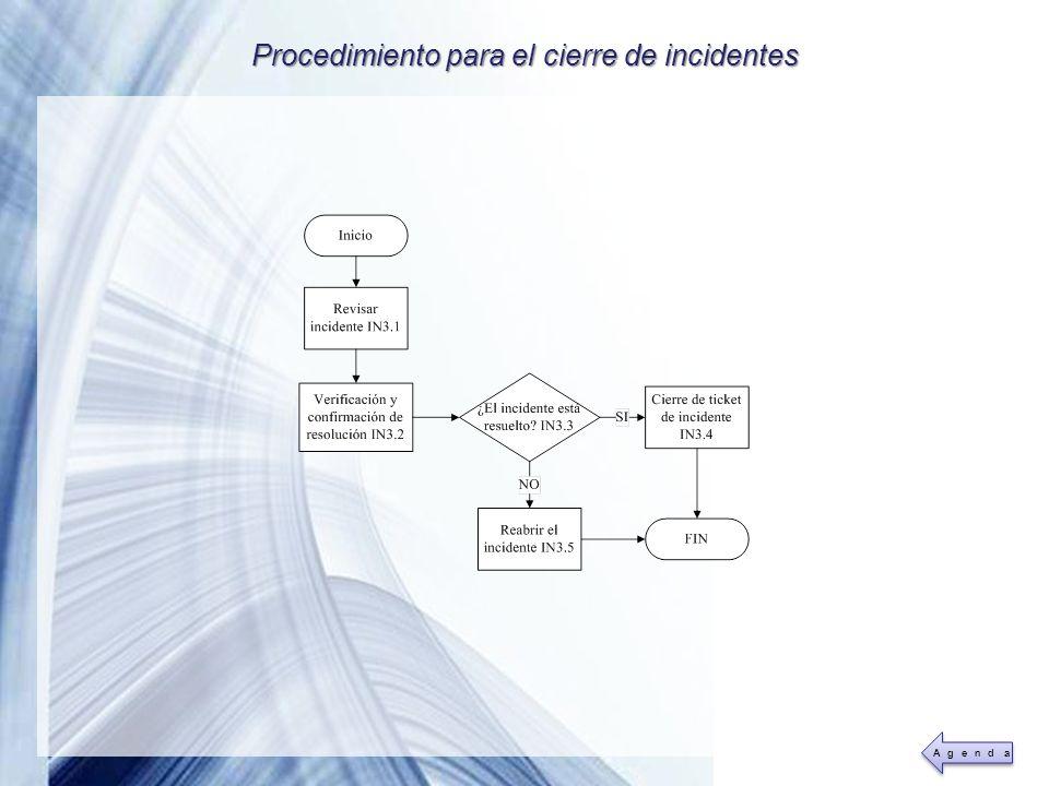 Powerpoint Templates Page 26 Procedimiento para el cierre de incidentes