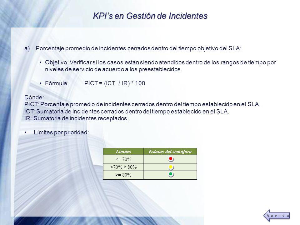 Powerpoint Templates Page 27 KPIs en Gestión de Incidentes a)Porcentaje promedio de incidentes cerrados dentro del tiempo objetivo del SLA: Objetivo: