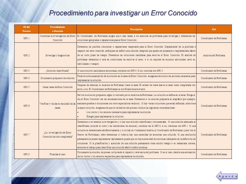 Powerpoint Templates Page 29 Procedimiento para investigar un Error Conocido ID del Proceso Procedimiento o Decisión DescripciónRol GP5.1 Coordinar la