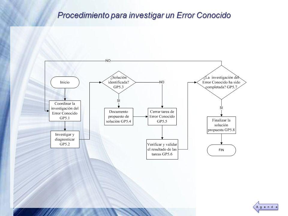 Powerpoint Templates Page 30 Procedimiento para investigar un Error Conocido