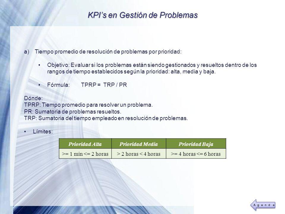 Powerpoint Templates Page 31 KPIs en Gestión de Problemas a)Tiempo promedio de resolución de problemas por prioridad: Objetivo: Evaluar si los problem
