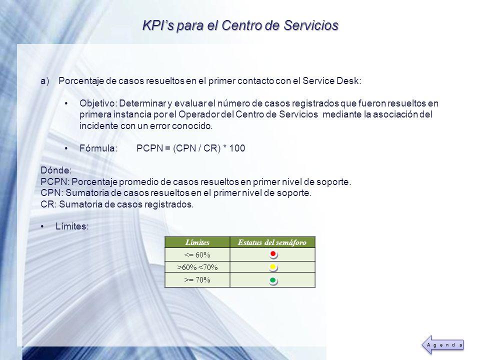 Powerpoint Templates Page 36 KPIs para el Centro de Servicios a)Porcentaje de casos resueltos en el primer contacto con el Service Desk: Objetivo: Det