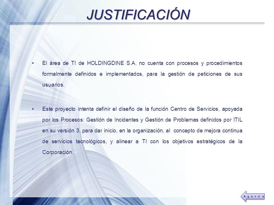 Powerpoint Templates Page 37 VALIDACIÓN DEL DISEÑO DEL CENTRO DE SERVICIOS (SERVICE DESK) Y LOS PROCESOS PARA LA GESTIÓN DE INCIDENTES Y GESTIÓN DE DE INCIDENTES Y GESTIÓN DE PROBLEMAS, EN EL ÁREA DE TECNOLOGÍA DE LA INFORMACIÓN DE LA CORPORACIÓN HOLDINGDINE S.A.