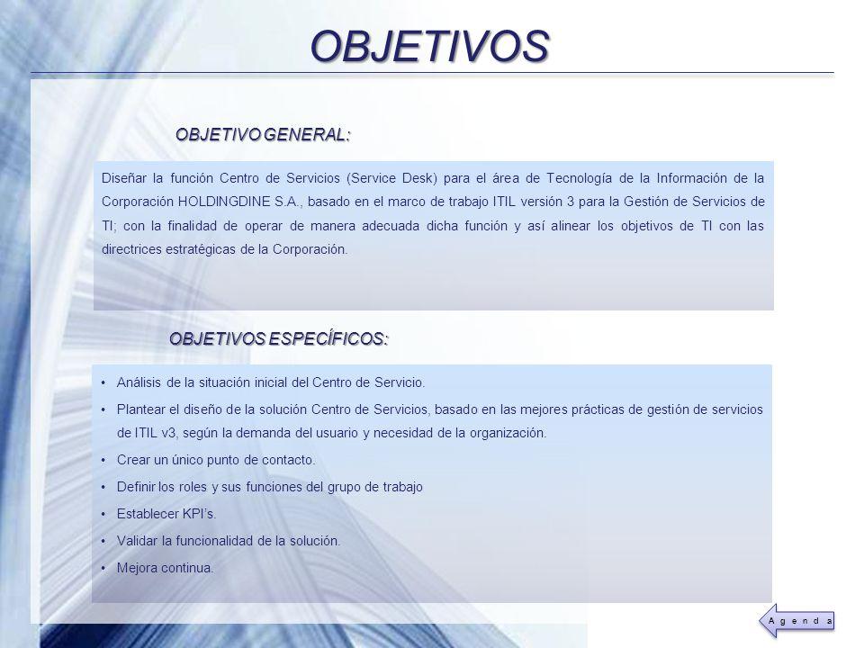 Powerpoint Templates Page 18 Forma parte de la fase Operación del Servicio (ITIL v3).