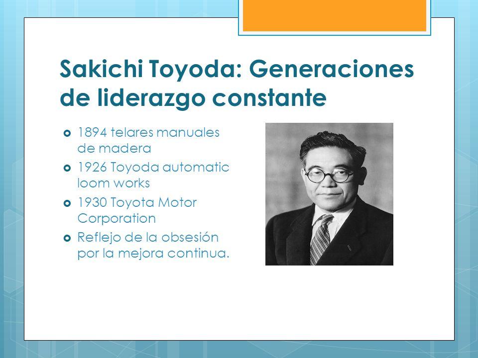 Sakichi Toyoda: Generaciones de liderazgo constante 1894 telares manuales de madera 1926 Toyoda automatic loom works 1930 Toyota Motor Corporation Ref