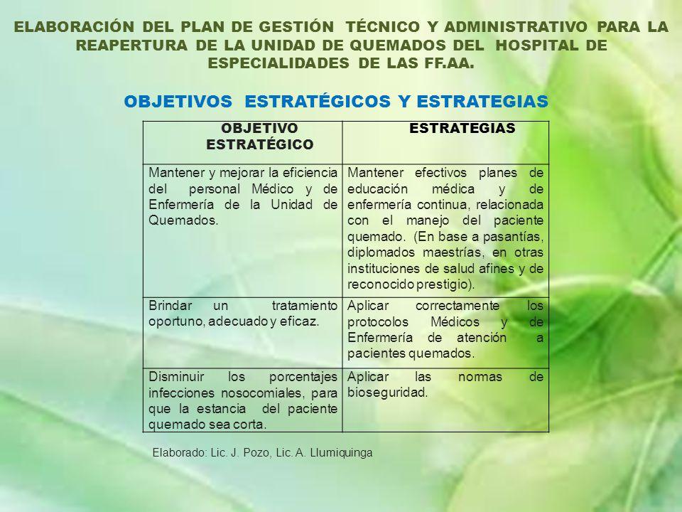 OBJETIVO ESTRATÉGICO ESTRATEGIAS Mantener y mejorar la eficiencia del personal Médico y de Enfermería de la Unidad de Quemados. Mantener efectivos pla