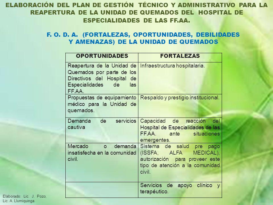 OPORTUNIDADESFORTALEZAS Reapertura de la Unidad de Quemados por parte de los Directivos del Hospital de Especialidades de las FF.AA. Infraestructura h