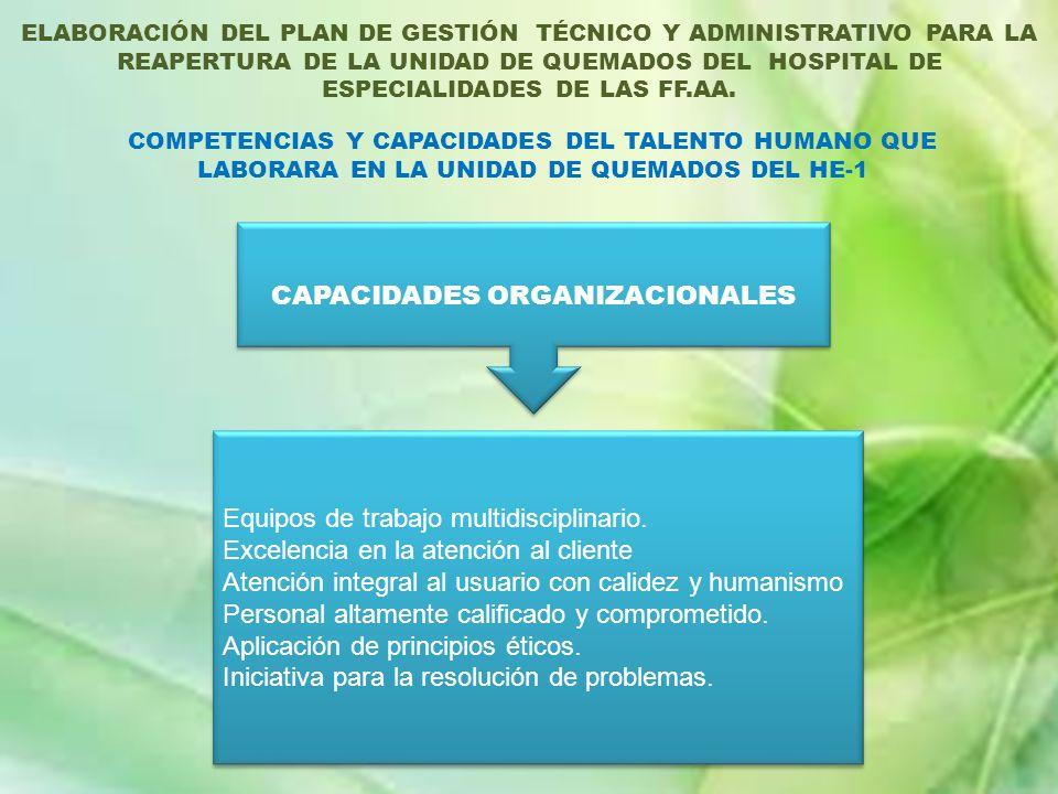 COMPETENCIAS Y CAPACIDADES DEL TALENTO HUMANO QUE LABORARA EN LA UNIDAD DE QUEMADOS DEL HE-1 CAPACIDADES ORGANIZACIONALES Equipos de trabajo multidisc