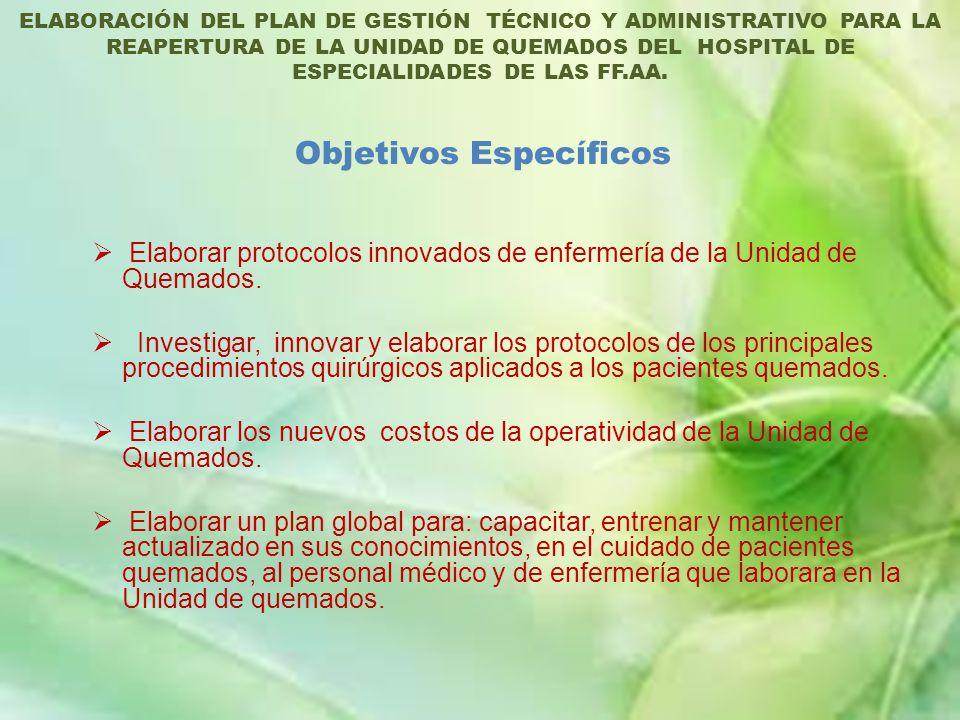 OBJETIVO ESTRATÉGICO ESTRATEGIAS Mantener y mejorar la eficiencia del personal Médico y de Enfermería de la Unidad de Quemados.
